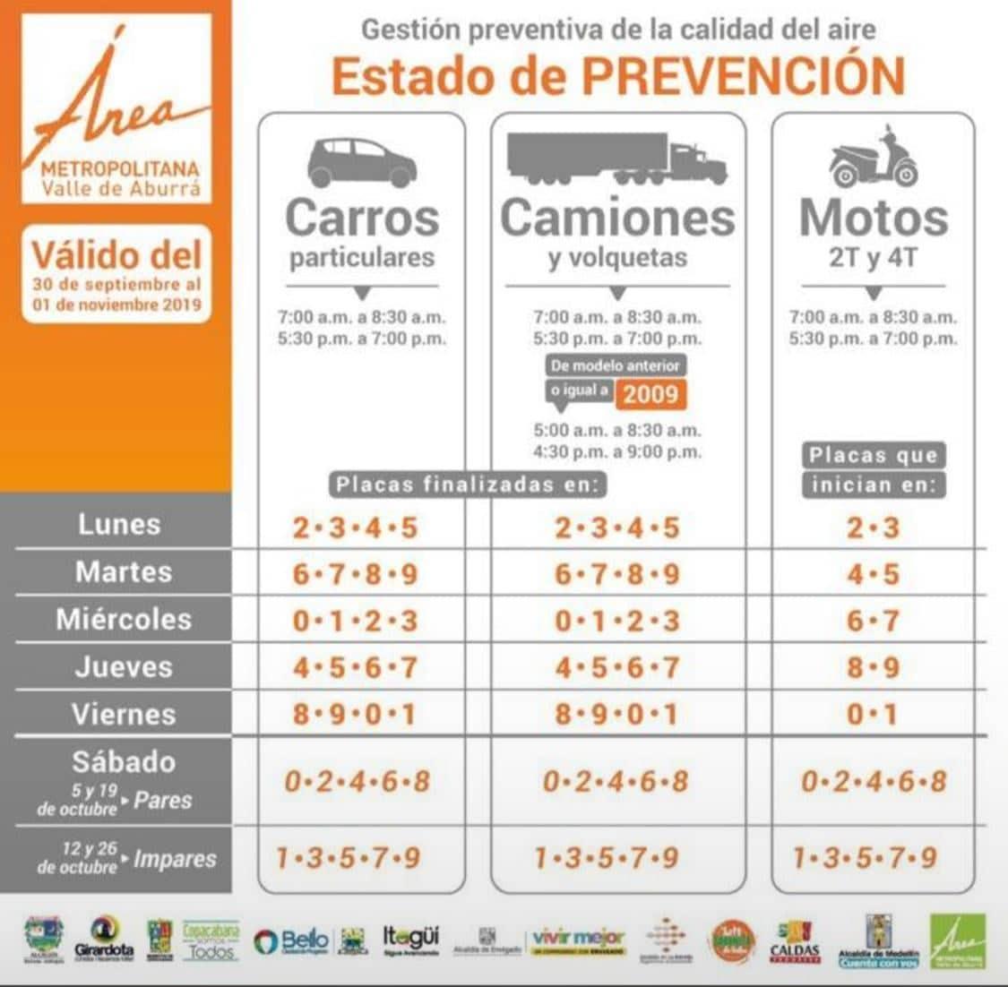Medidas de prevención por calidad del aire